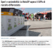 Sport e sostenibilita': la MotoGP supera il 50% di raccolta differenziata